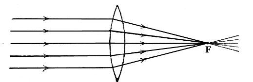 схема подзорной трубы