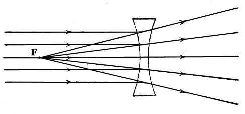 чертеж подзорной трубы
